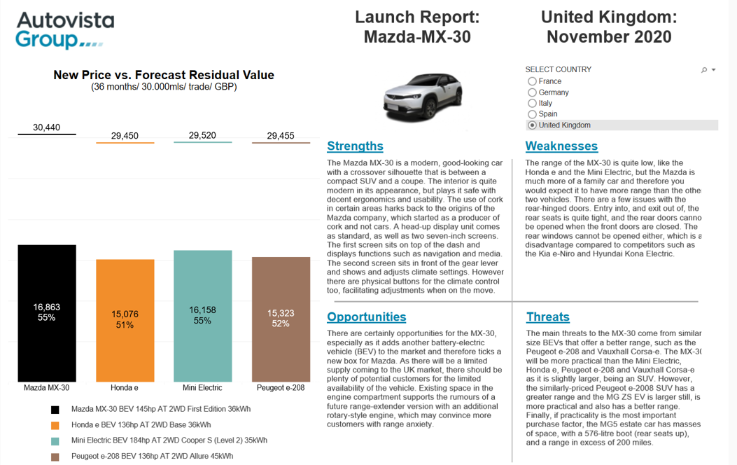 Mazda MX-30 Launch Report....png